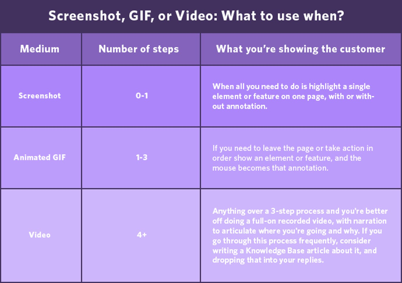 gif reference guide