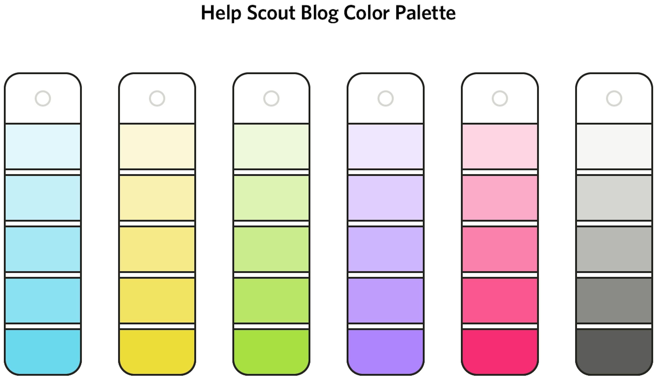 Help Scout blog palette