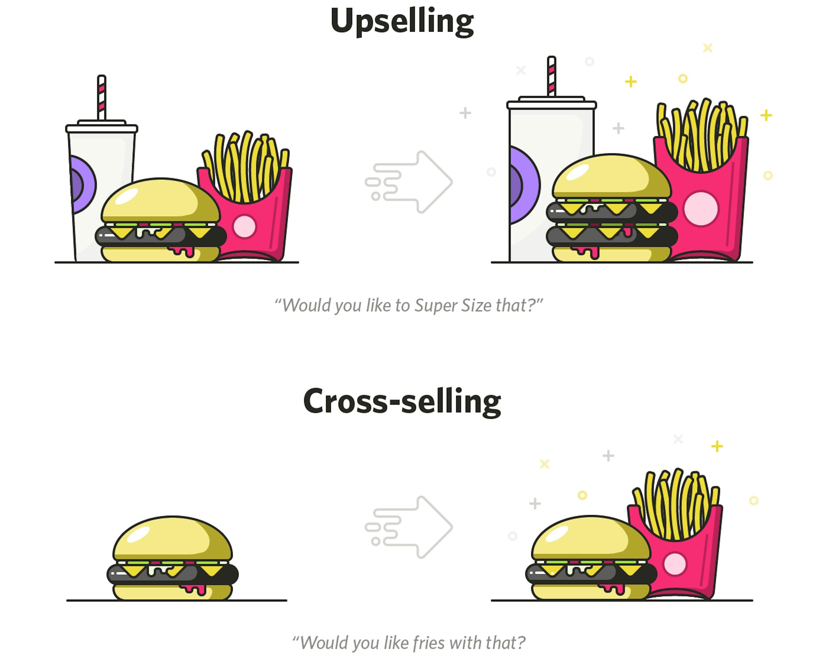 cross-selling vs. upselling
