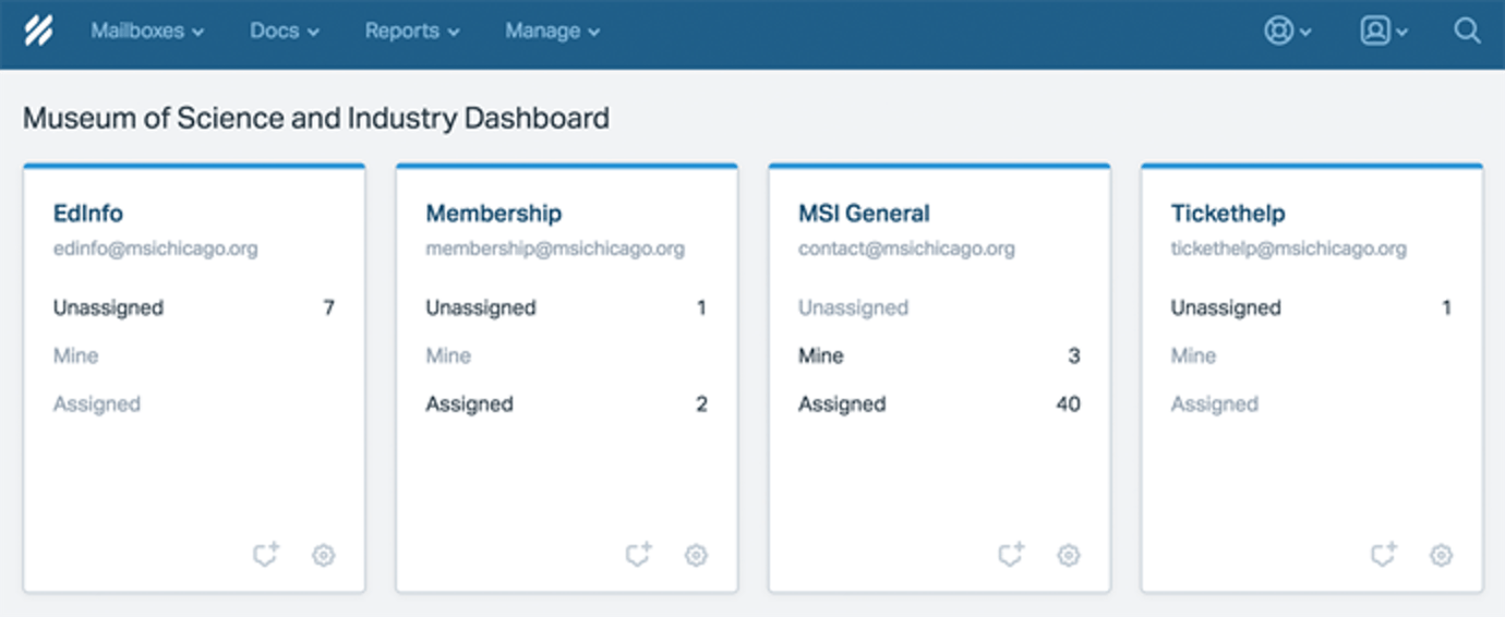 Museum of Science and Industry dashboard