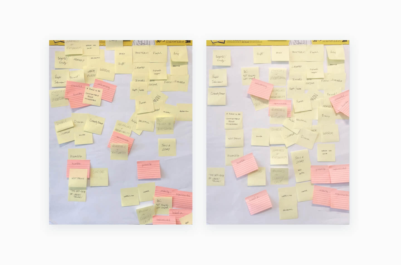 Sticky note brainstorming