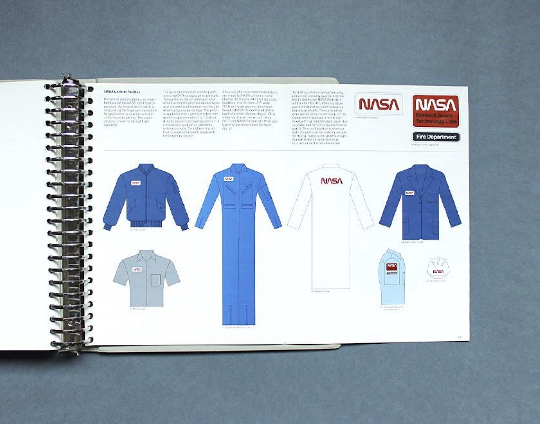 NASA Manual
