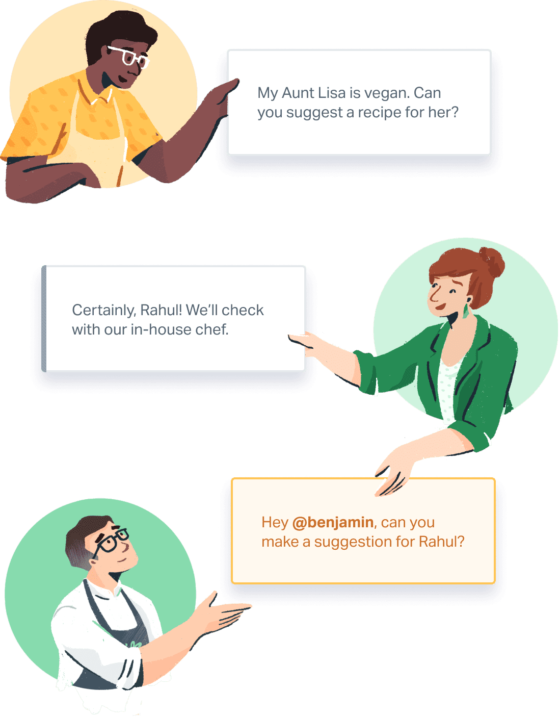 Illustration: Email exchange between customer and support staff